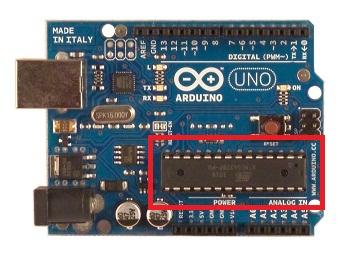 Arduino UNO - o núcleo esta marcado em vermelho.