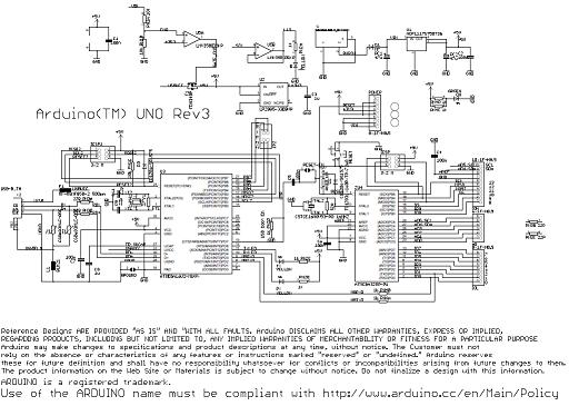 Esquema elétrico da placa Arduino Uno