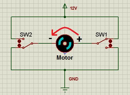 Motor girando no sentido reverso.
