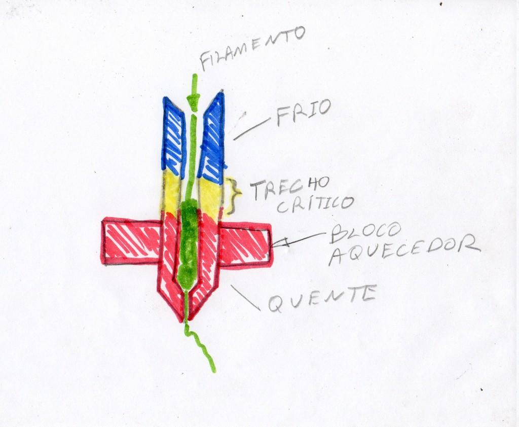 Desenho de um bico extrusor